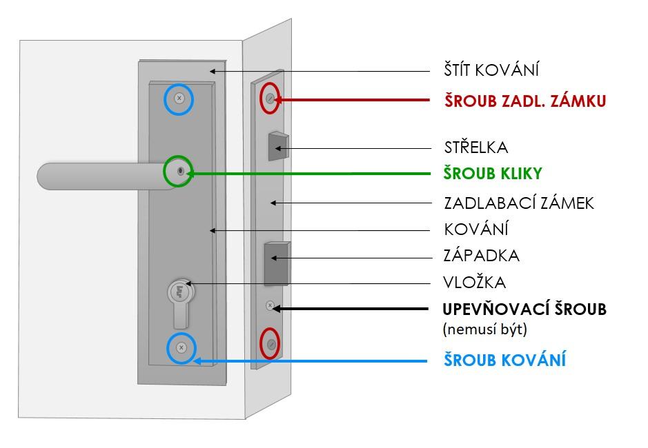 Jak vyměnit zámek do dveří?